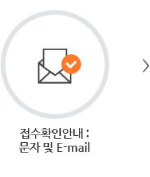 접수통보:48시간 이내 문자 및 E-mail