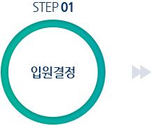Step01. 입원결정