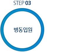 Step03. 병동입원